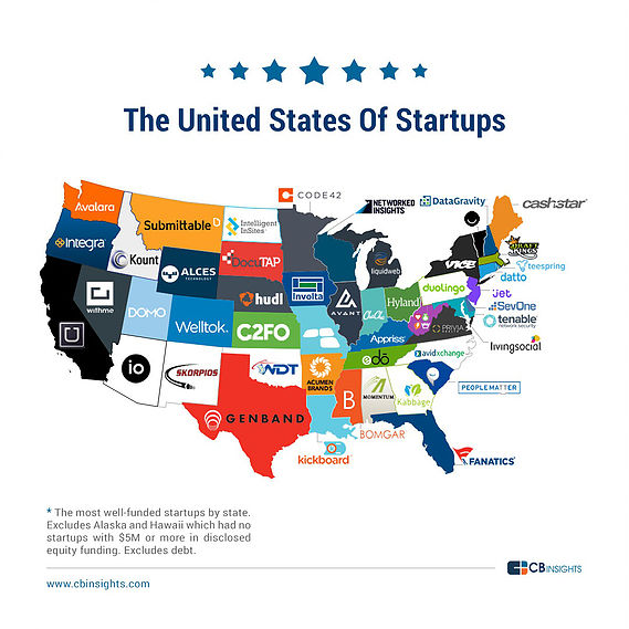 united-states-of-startups