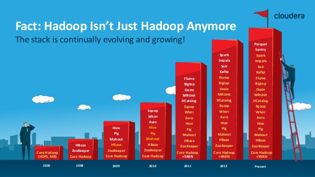 hadoop-growth-new