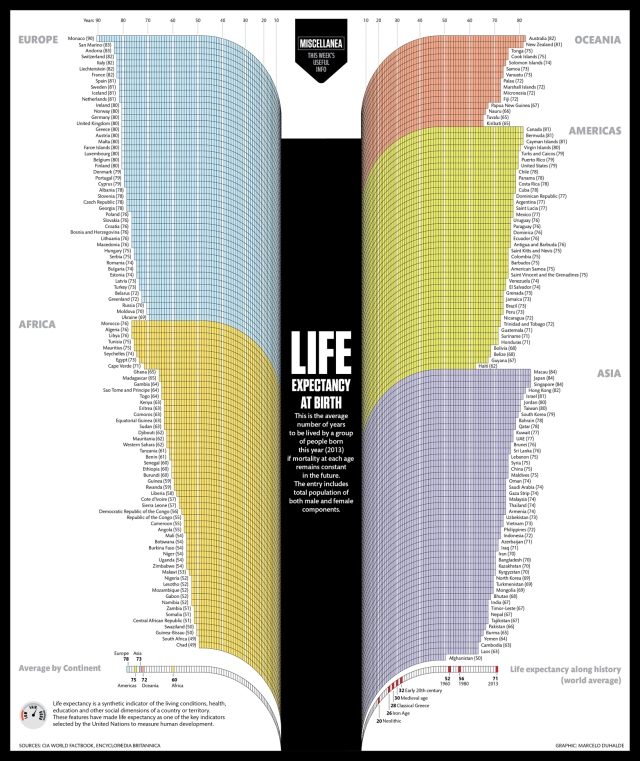 life_expectancy_at_birth