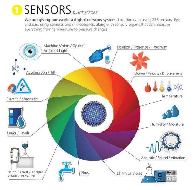 2015-01-18_sensors
