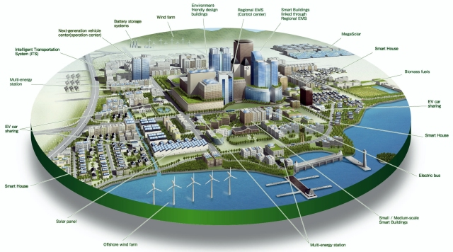 the-benefits-of-becoming-a-smart-city-infographic
