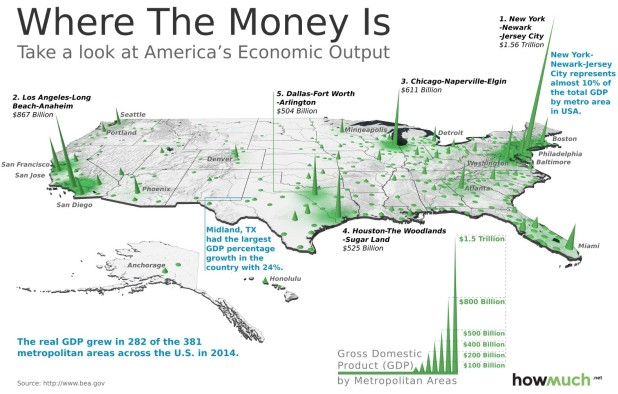 Where the US GDP and Money - is Blackboxparadox.com