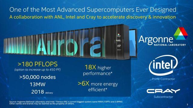 Aurora supercomputer - Blackboxparadox.com