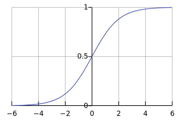 logistic-curve-svg