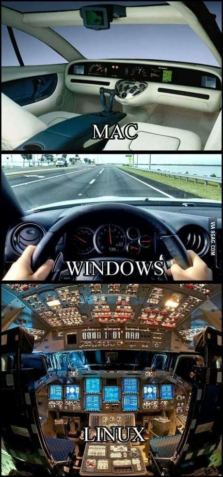 mac-windows-linux - Blackboxparadox.com