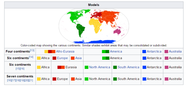 wiki_continents - different definitions