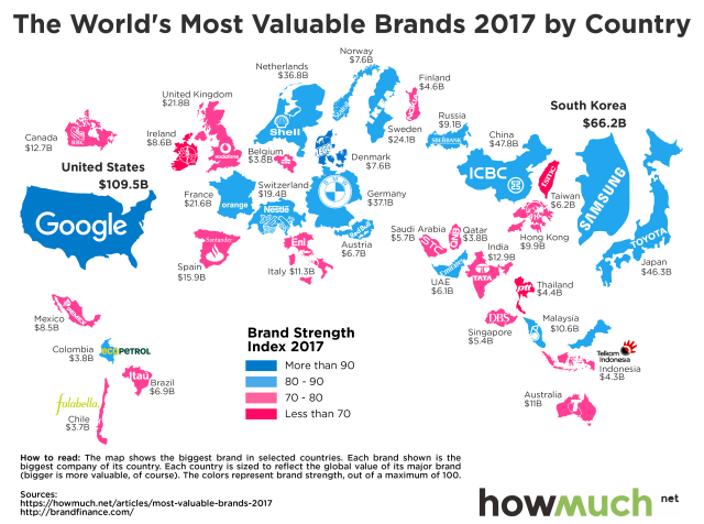 most-valuable-brands-ii-76a7