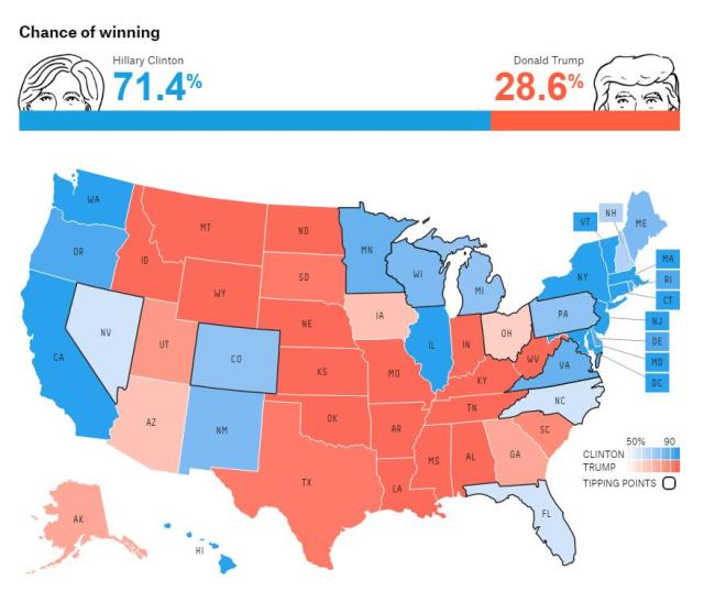 nate-silver-election-forecast